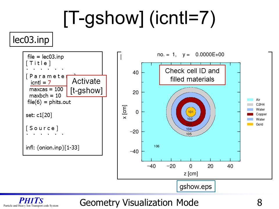 [T-gshow] (icntl=7) lec03.inp Geometry Visualization Mode 8 Activate